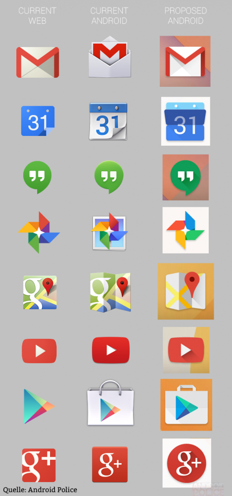 AndroidRedesignApps