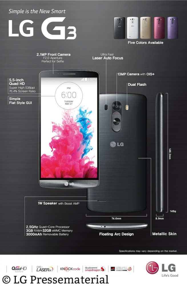 LGG3Specification2