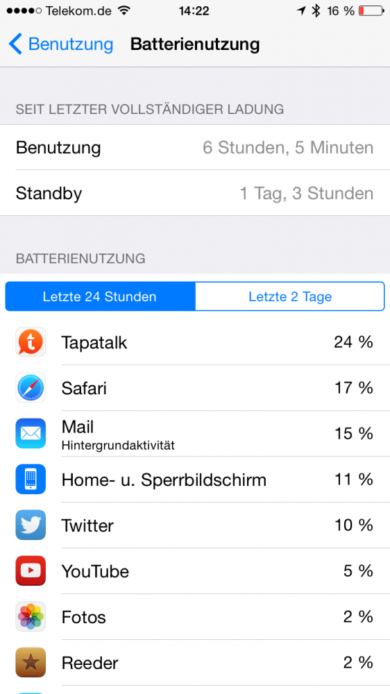 iPhone6Batterie
