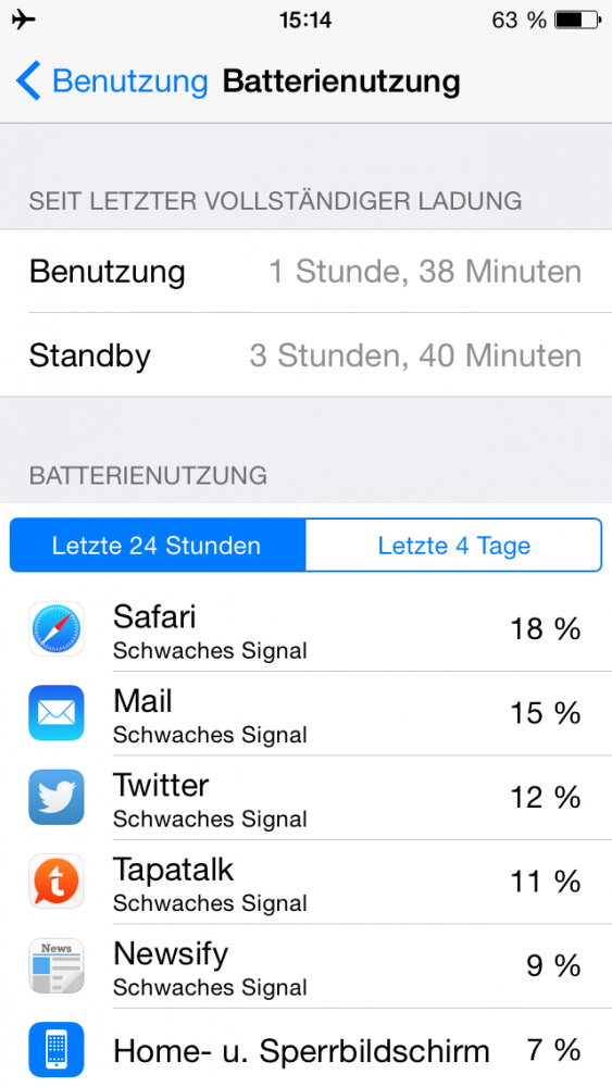 iPhone5CReviewBattery