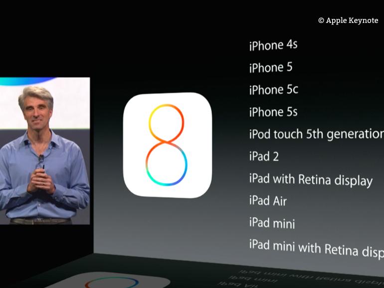 iOS8Gerate